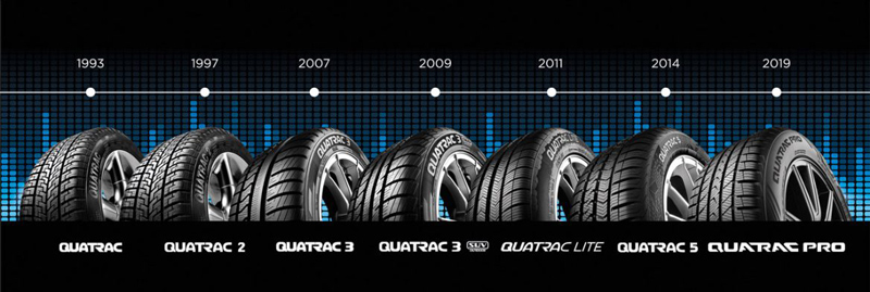 [Linked Image from moderntyres.com]